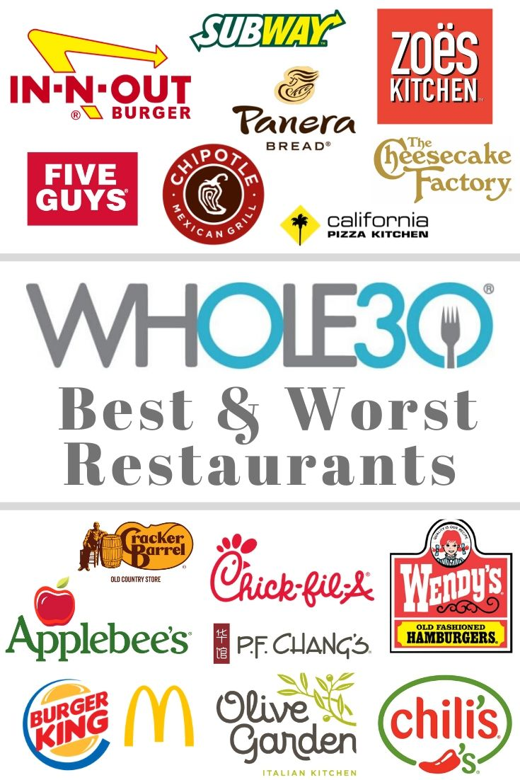 """Collage showing logos of all the restaurants listed and the text """"Whole30 Best and Worst Restaurants"""""""